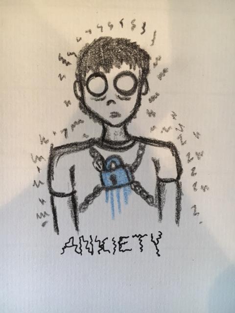 Anxiety1